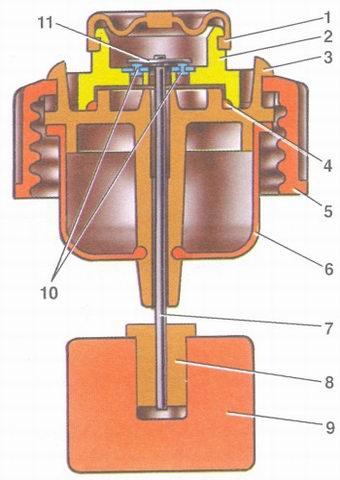датчик аварийного уровня тормозной жидкости автомобили ваз 2108, ваз 2109, ваз 21099