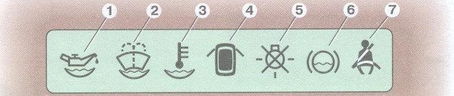 блок контрольных ламп бортовой системы контроля на «европанели»