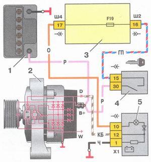 Схема соединений системы генератора: 1 аккумуляторная батарея, 2 - генератор, 3 - монтажный блок 4...