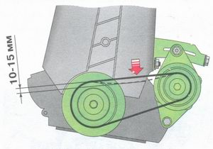 схема проверки натяжения ремня генератора на автомобиле ваз 2108, ваз 2109, ваз 21099