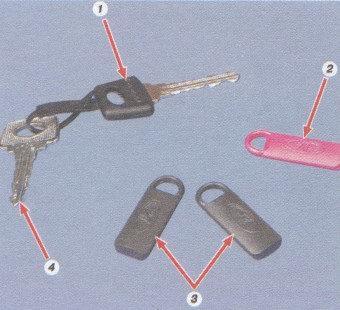 комплект ключей автомобиля ваз 2108, ваз 2109, ваз 21099