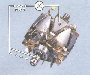 проверка замыкания обмотки на корпус ротора