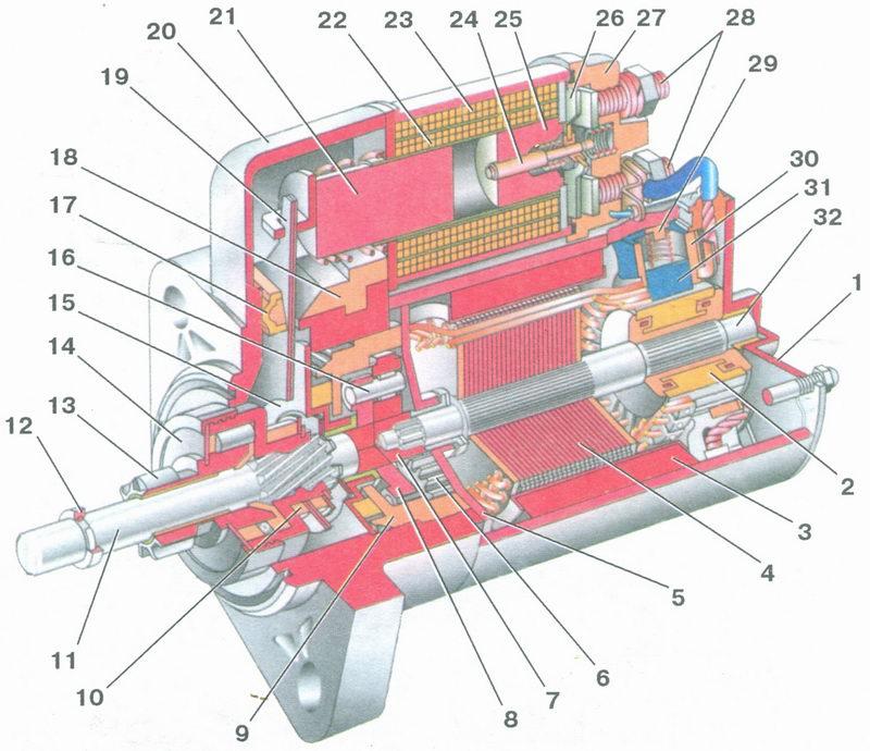 ремонт втягивающее реле стартера пежо 206