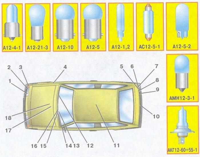 типы и расположение ламп на автомобилях ваз 2108, ваз 2109, ваз 21099