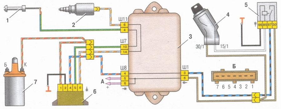 Схема системы ЭПХХ: 1 - датчик-винт; 2 - электромагнитный клапан; 3 - монтажный блок; 4 - выключатель (замок)...