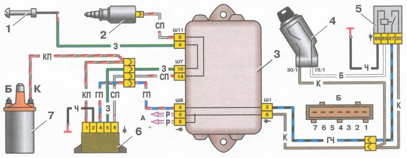 2 - электромагнитный