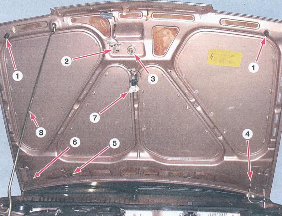 расположение элементов капота автомобиля ваз 2108, ваз 2109, ваз 21099