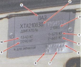 идентификационная табличка с данными автомобиля
