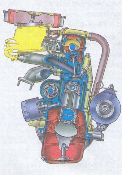 поперечный разрез двигателя ваз 2108