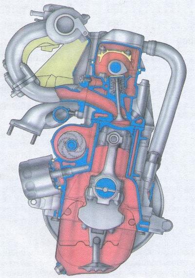 поперечный разрез двигателя ваз 2111-80