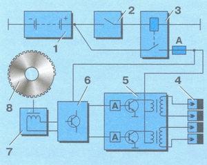 ваз 21093 электрическая схема