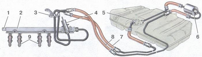 система подачи топлива ваз