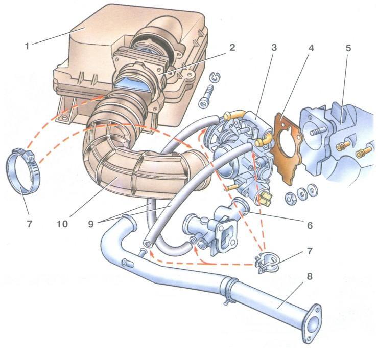 узлы и детали системы подачи воздуха