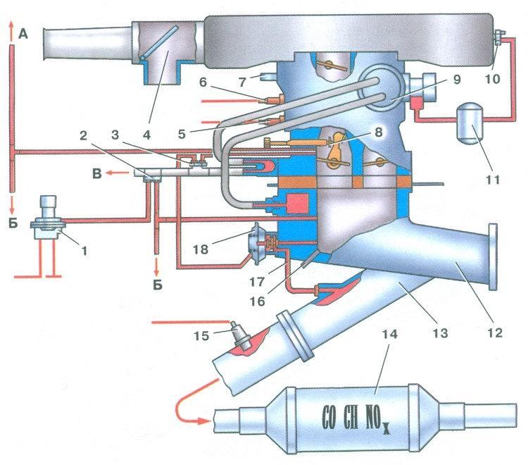 комбинированная схема нейтрализации отработавших газов