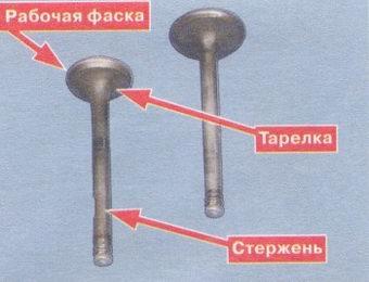 рабочая фаска клапана - тарелка клапана - стержень клапана