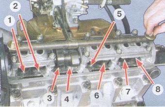 номера, расположение клапанов