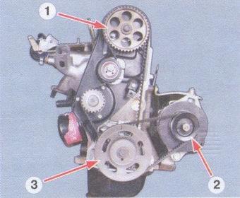 (1) шкив распределительного вала - (2) шкив генератора - (3) шкив коленчатого вала