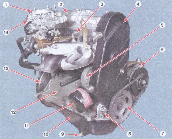 Внешний вид двигателя ваз 2108