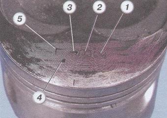(1) класс поршня по отверстию под поршневой палец, (2) класс поршня по диаметру, (3) стрелка направление установки поршня,  (4) ремонтный размер (1-й ремонтный - треугольник, 2-й ремонтный - квадрат), (5) - группа поршня по массе