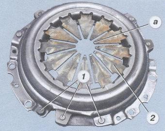 (1) заклепочные соединения деталей кожуха и нажимного диска сцепления - (2) диафрагменные пружины - (а) место контакта лепестков пружины с выжимным подшипником выключения сцепления