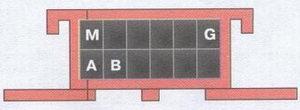 колодка диагностики ваз 2108, ваз 2109, ваз 21099
