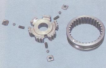 детали синхронизатора коробки передач