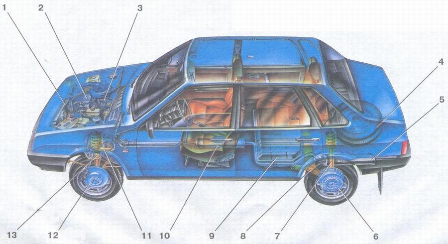 схема автомобиля ваз 21099