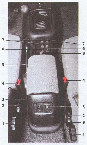 кнопки управления на облицовке туннеля пола ГАЗ 31105
