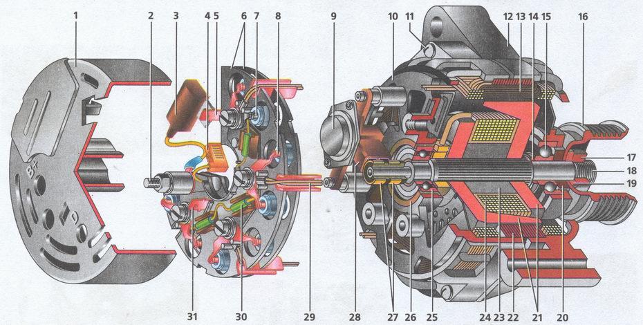 генератор 3212.3771 Волга ГАЗ 31105