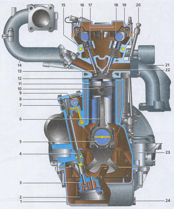 разрез двигателя ЗМЗ 406