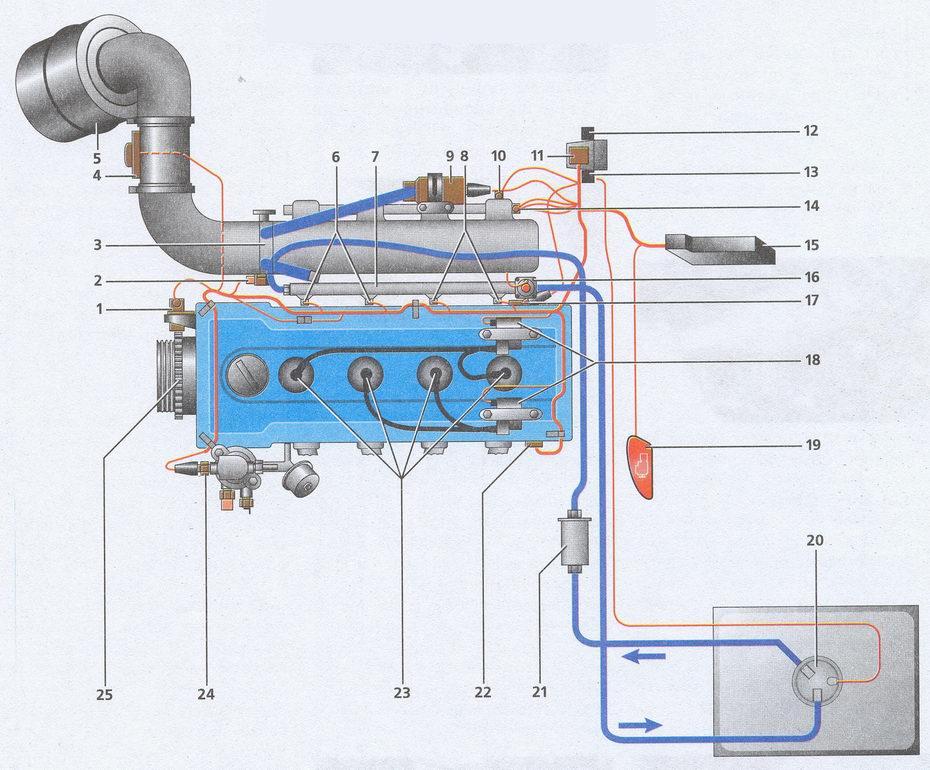 Схема расположения датчиков на двигателе 406 газ 3110.