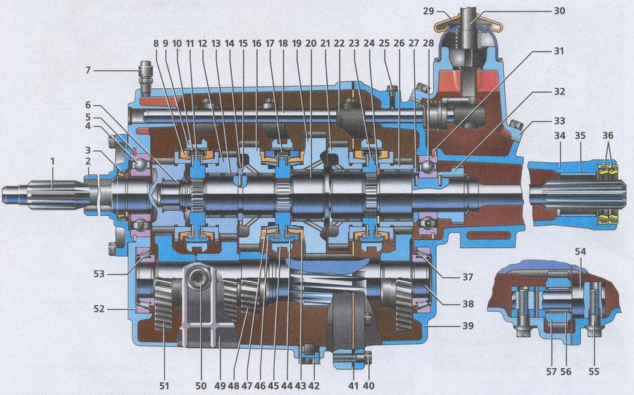 Схема коробки передач Волга ГАЗ 31105