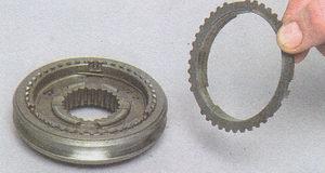 блокирующее кольцо синхронизатора 2 передачи