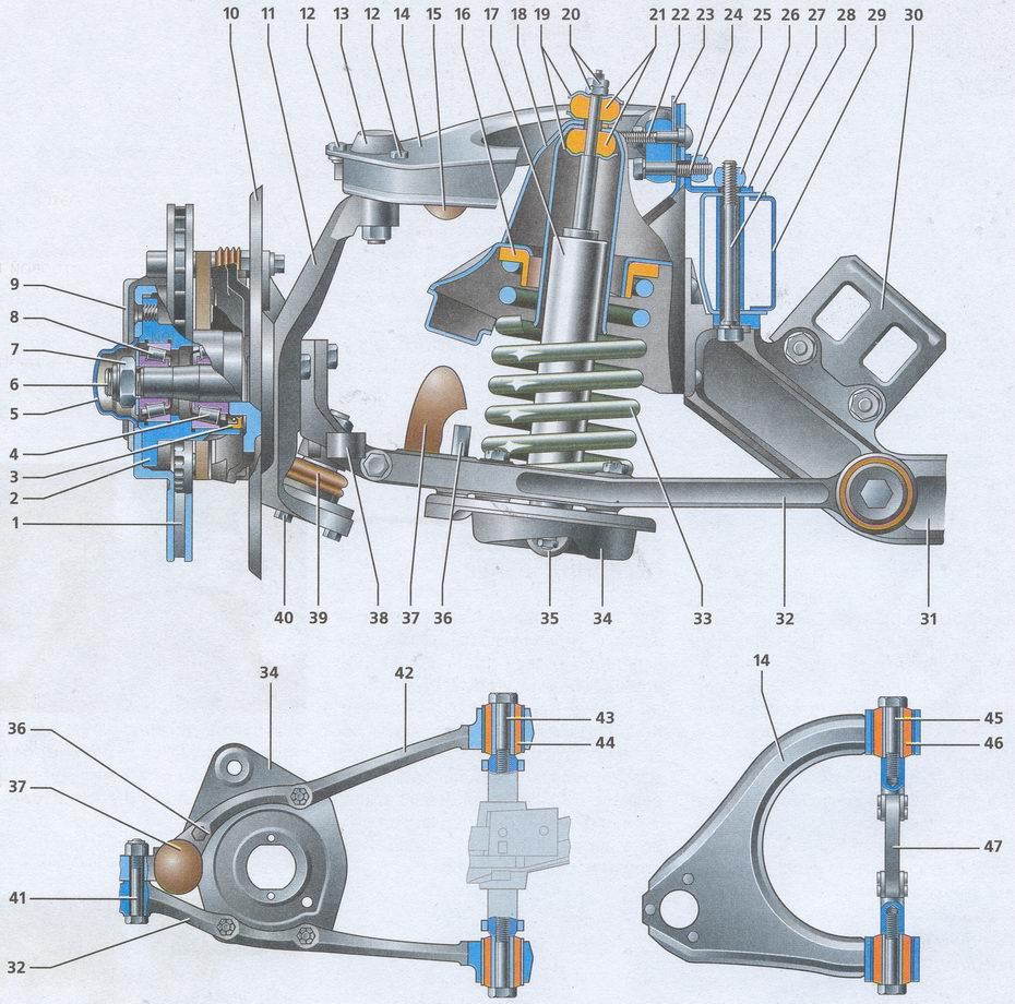 схема передней подвески автомобиля Волга ГАЗ 31105
