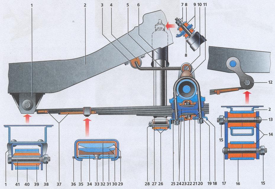 Схема задней подвески автомобиля Волга ГАЗ 31105: 1 - кронштейн заднего лонжерона; 2 - задний лонжерон кузова ГАЗ...