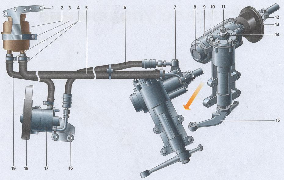 Схема рулевого управления автомобиля газ 3110.