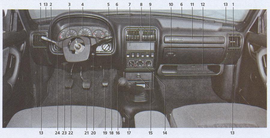 и приборов Волга ГАЗ 31105