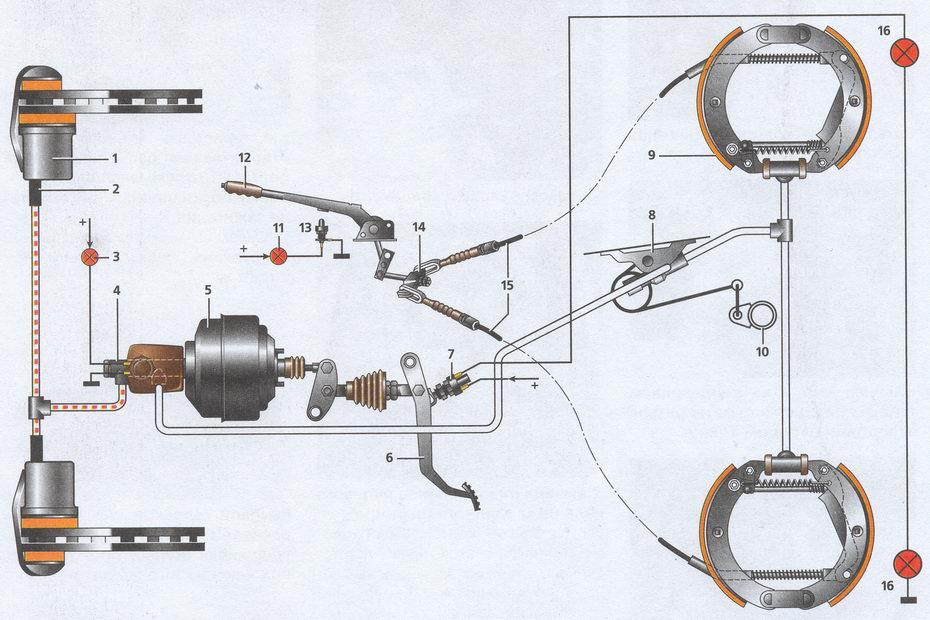 Схема тормозной системы Волга ГАЗ 31105