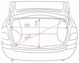 Контрольные размеры проема крышки багажника Лада Калина ВАЗ 1118