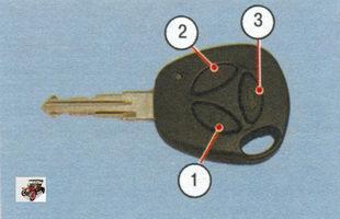 Пульт дистанционного управления штатной сигнализацией на автомобиле Лада Калина ВАЗ 1118