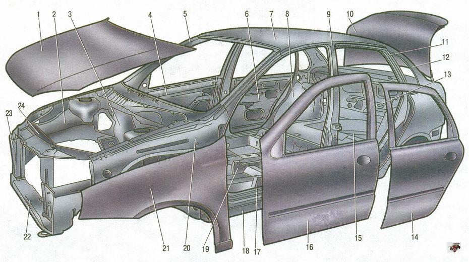 детали каркаса кузова Лада Калина ВАЗ 1118