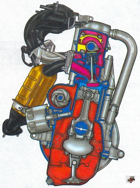 поперечный разрез двигателя Лада Калина ВАЗ 1118