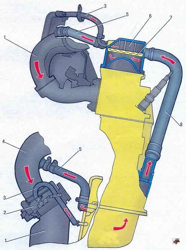 схема системы вентиляции картера двигателя Лада Калина ВАЗ 1118