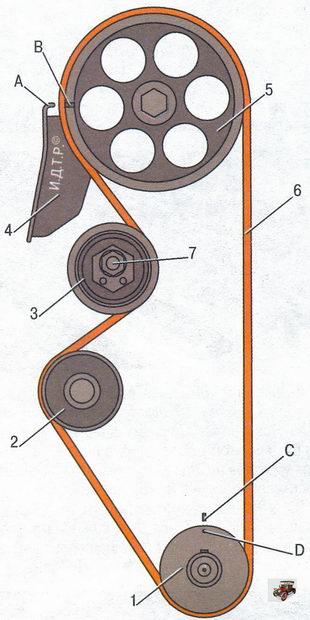 схема привода ГРМ (распределительного вала) Лада Калина ВАЗ 1118