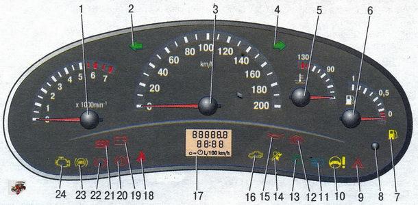 Комбинация приборов Лада Калина / Lada Kalina (ВАЗ 1118)
