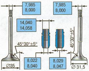 размеры клапанов и их направляющих втулок Лада Калина ВАЗ 1118