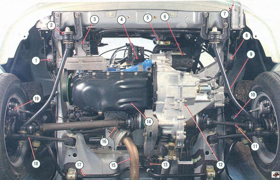 расположение основных узлов и агрегатов автомобиля Лада Калина ВАЗ 1118 (вид снизу спереди, брызговик двигателя снят)
