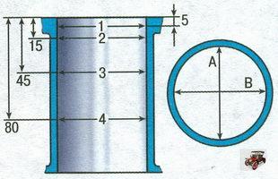 места измерения цилиндра двигателя Лада Калина ВАЗ 1118