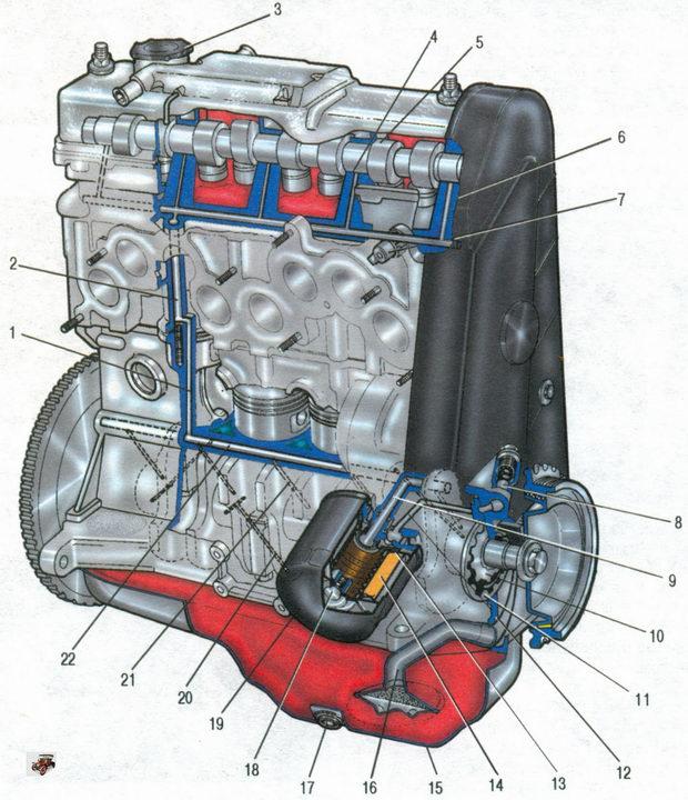 система смазки двигателя Лада Калина ВАЗ 1118