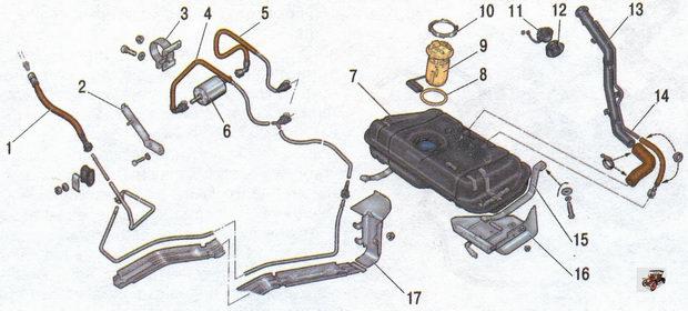Система подачи топлива Лада Калина ВАЗ 1118
